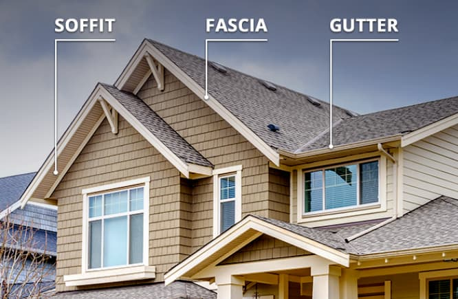 Durham region roofing system includes eavestrough (gutter), soffit and fascia